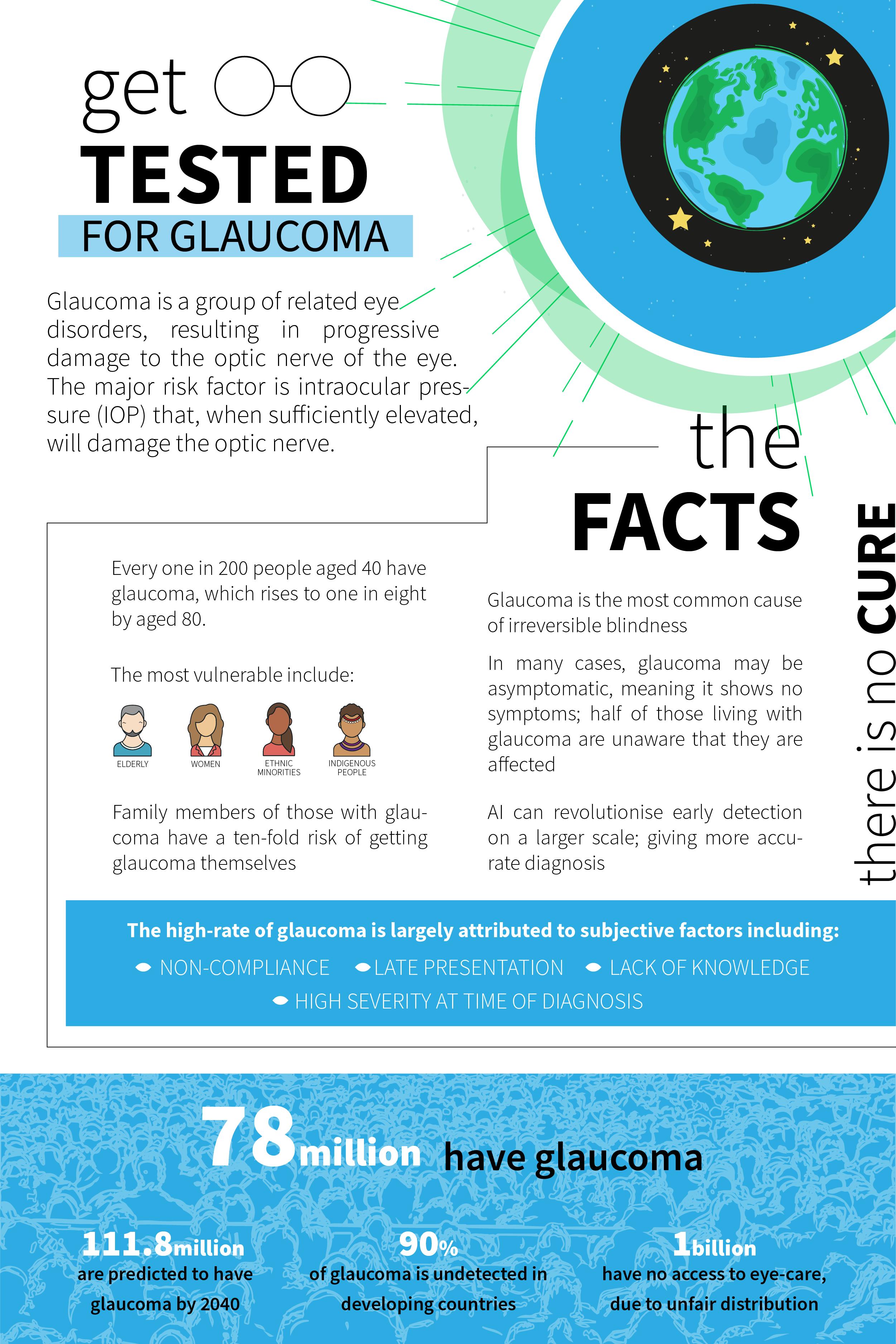 Glaucoma Infographic -1